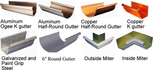 Image result for gutter types